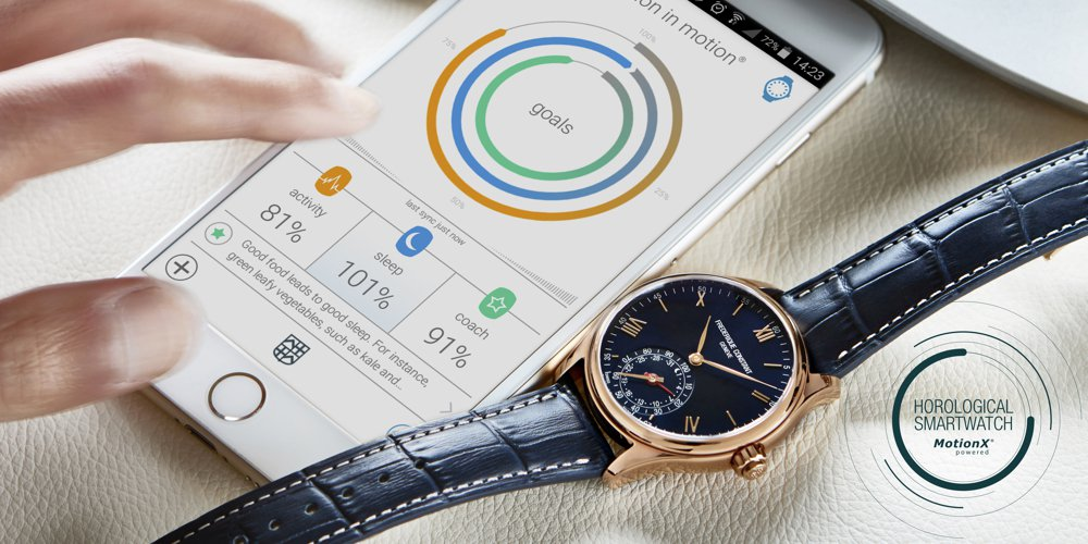 Citizen Group acquires Frederique Constant